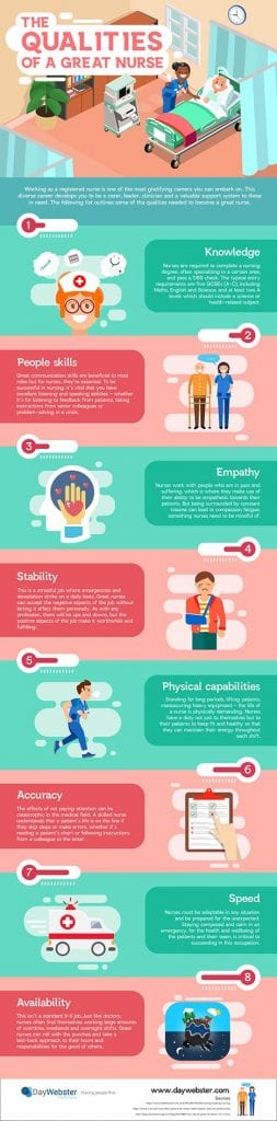 Qualities-of-a-great-nurse